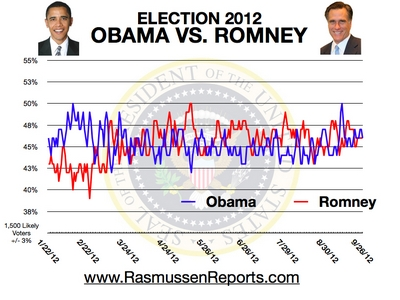 romney_vs_obama_september_26_20121