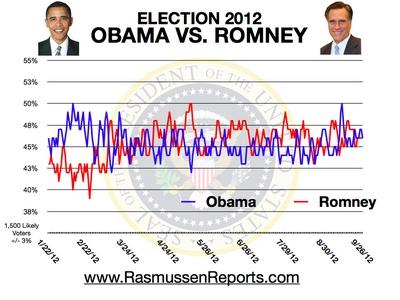 romney_vs_obama_september_26_20121